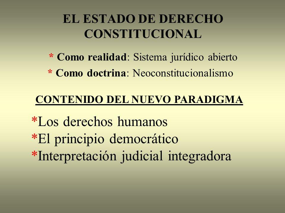 EL ESTADO DE DERECHO CONSTITUCIONAL