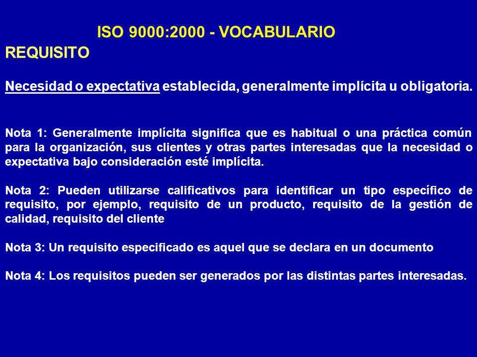 ISO 9000:2000 - VOCABULARIO REQUISITO