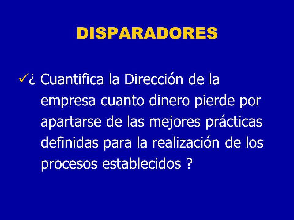 DISPARADORES ¿ Cuantifica la Dirección de la