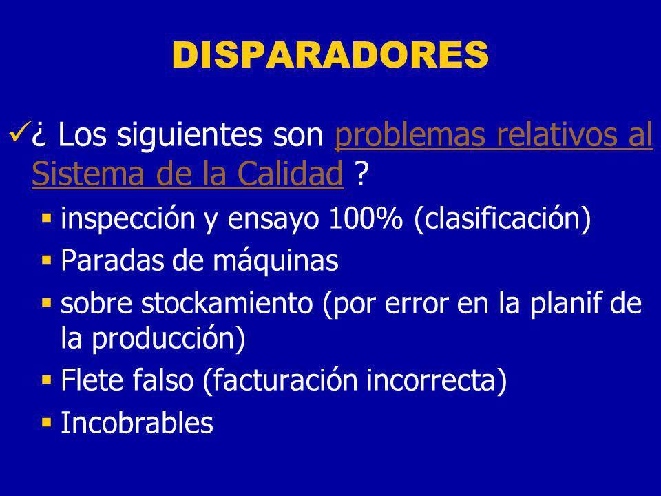 DISPARADORES ¿ Los siguientes son problemas relativos al Sistema de la Calidad inspección y ensayo 100% (clasificación)