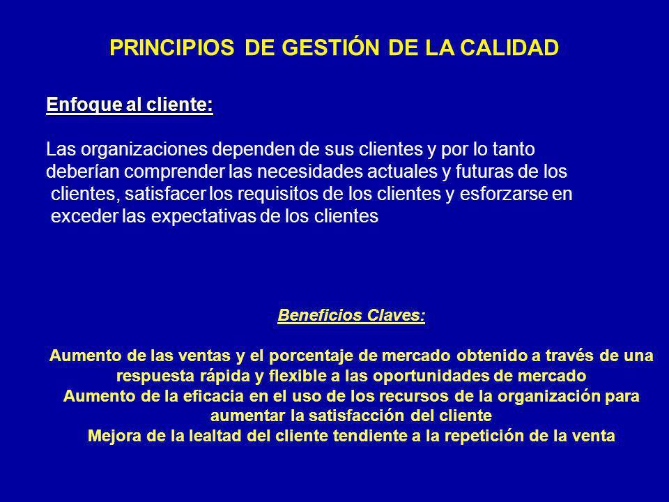 PRINCIPIOS DE GESTIÓN DE LA CALIDAD