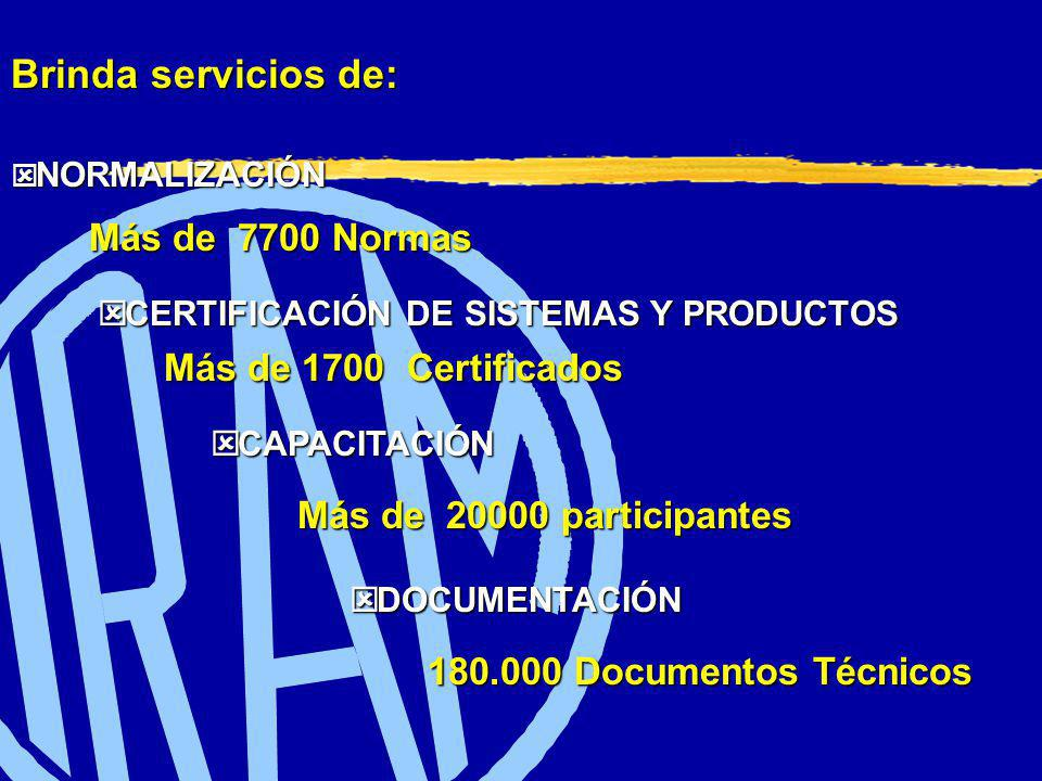 Brinda servicios de: Más de 7700 Normas Más de 1700 Certificados