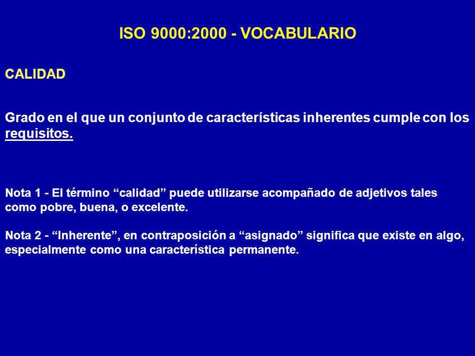 ISO 9000:2000 - VOCABULARIO CALIDAD