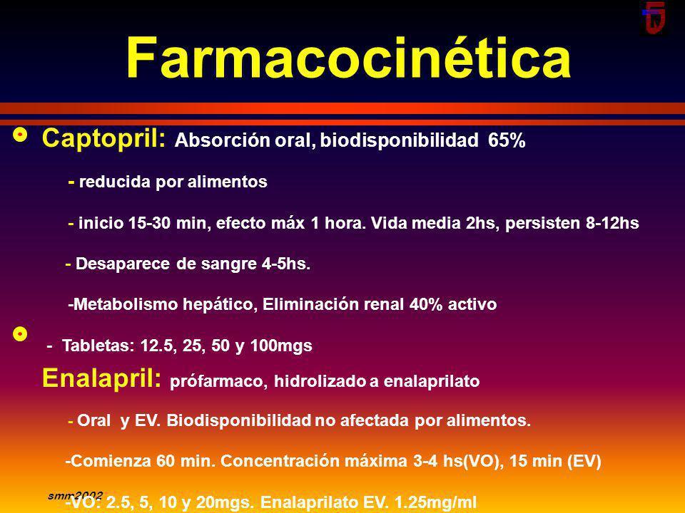 Farmacocinética Captopril: Absorción oral, biodisponibilidad 65%