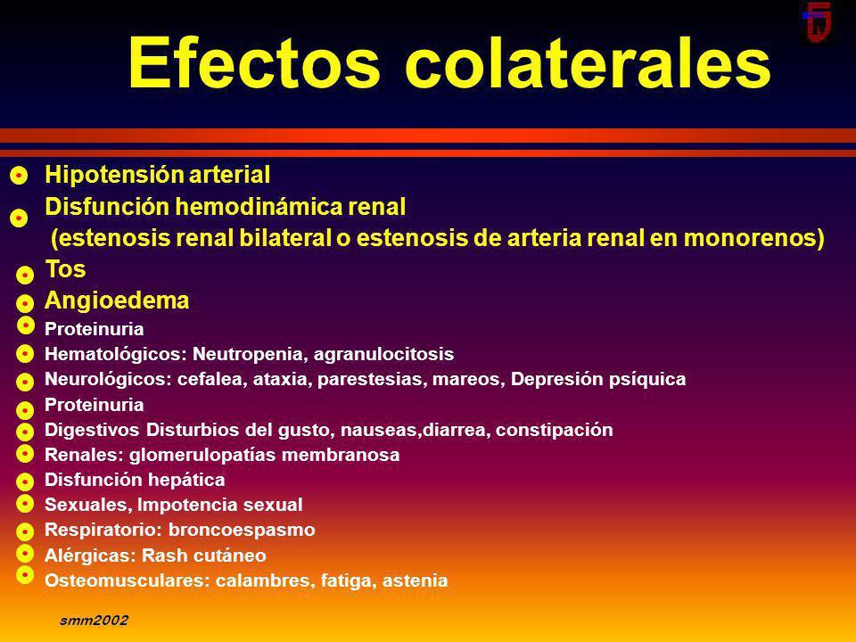Efectos colaterales Hipotensión arterial Disfunción hemodinámica renal