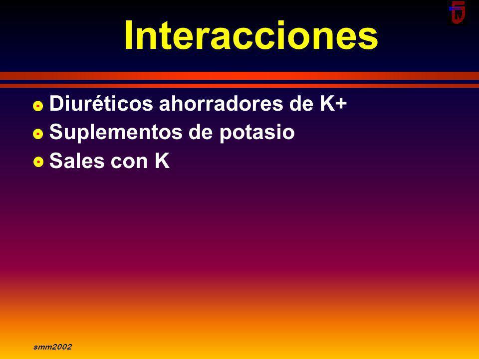 Interacciones Diuréticos ahorradores de K+ Suplementos de potasio