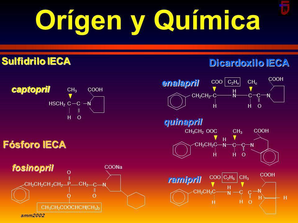 Orígen y Química Sulfidrilo IECA Dicardoxilo IECA Fósforo IECA