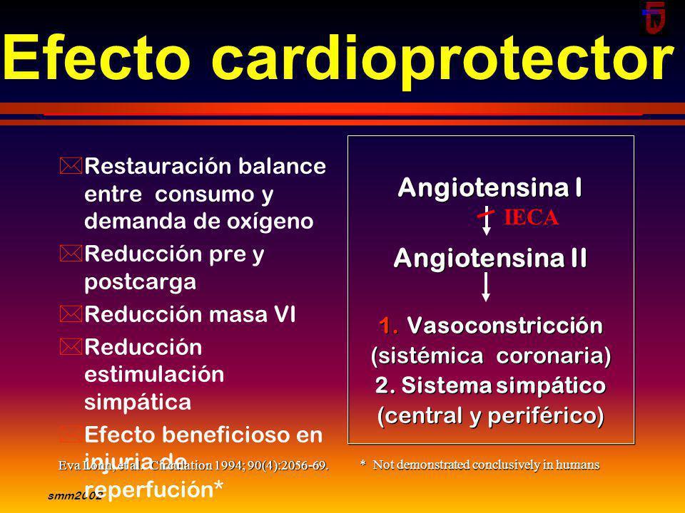 Efecto cardioprotector