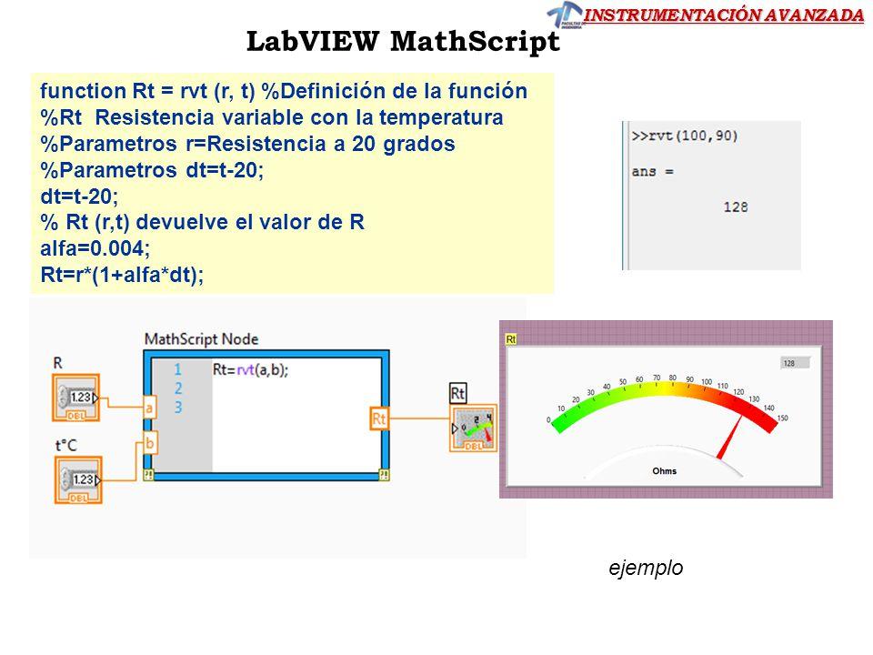 LabVIEW MathScript function Rt = rvt (r, t) %Definición de la función