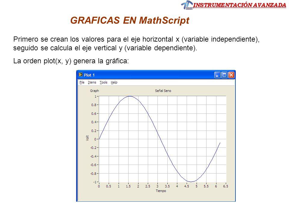 GRAFICAS EN MathScript