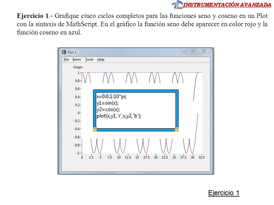 Ejercicio 1.- Grafique cinco ciclos completos para las funciones seno y coseno en un Plot con la sintaxis de MathScript. En el gráfico la función seno debe aparecer en color rojo y la función coseno en azul.