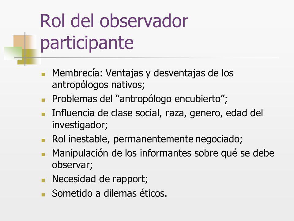 Rol del observador participante