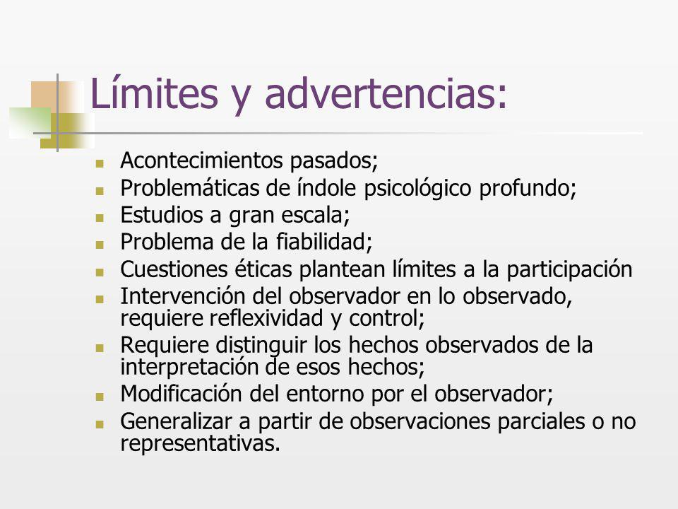 Límites y advertencias: