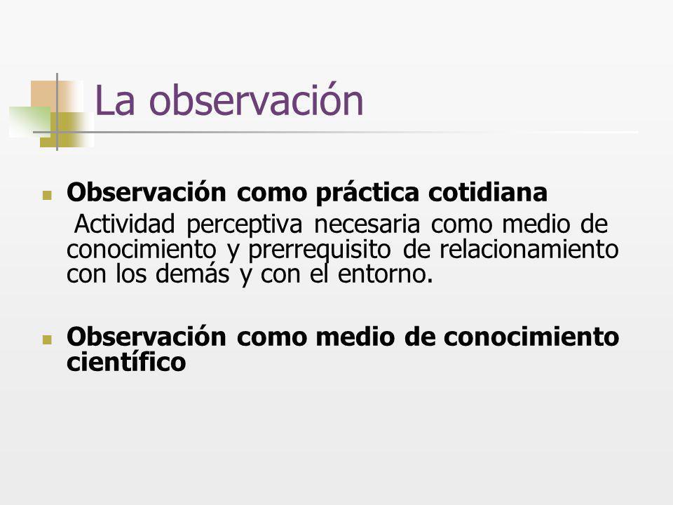 La observación Observación como práctica cotidiana