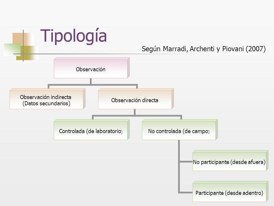 Tipología Según Marradi, Archenti y Piovani (2007)