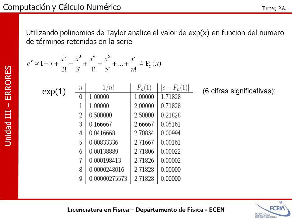 Utilizando polinomios de Taylor analice el valor de exp(x) en funcion del numero de términos retenidos en la serie