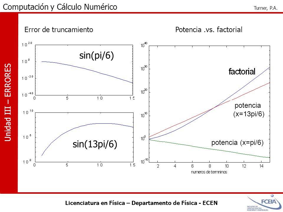 sin(pi/6) sin(13pi/6) Error de truncamiento Potencia .vs. factorial