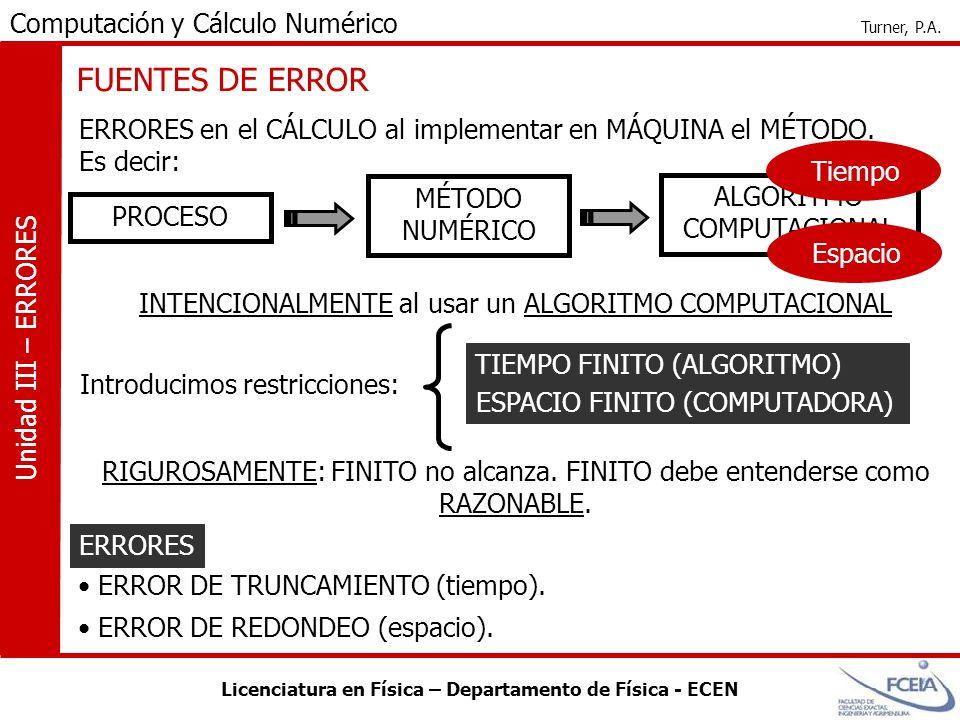 FUENTES DE ERROR ERRORES en el CÁLCULO al implementar en MÁQUINA el MÉTODO. Es decir: Tiempo. PROCESO.