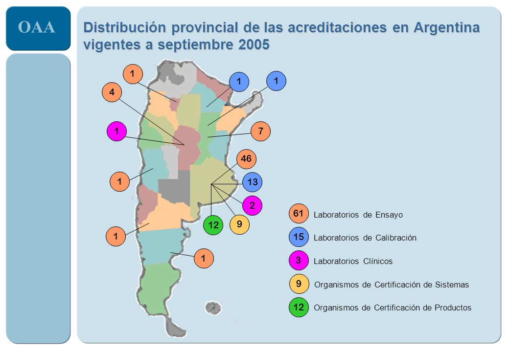 Distribución provincial de las acreditaciones en Argentina vigentes a septiembre 2005