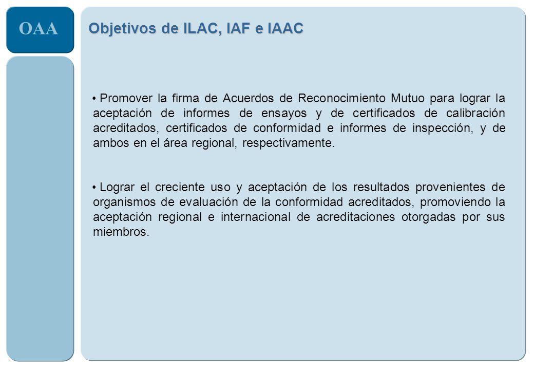 Objetivos de ILAC, IAF e IAAC