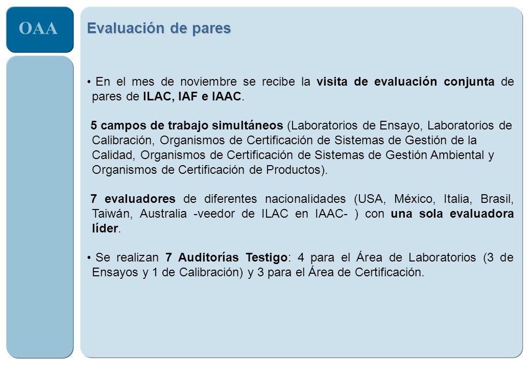 Evaluación de pares En el mes de noviembre se recibe la visita de evaluación conjunta de pares de ILAC, IAF e IAAC.