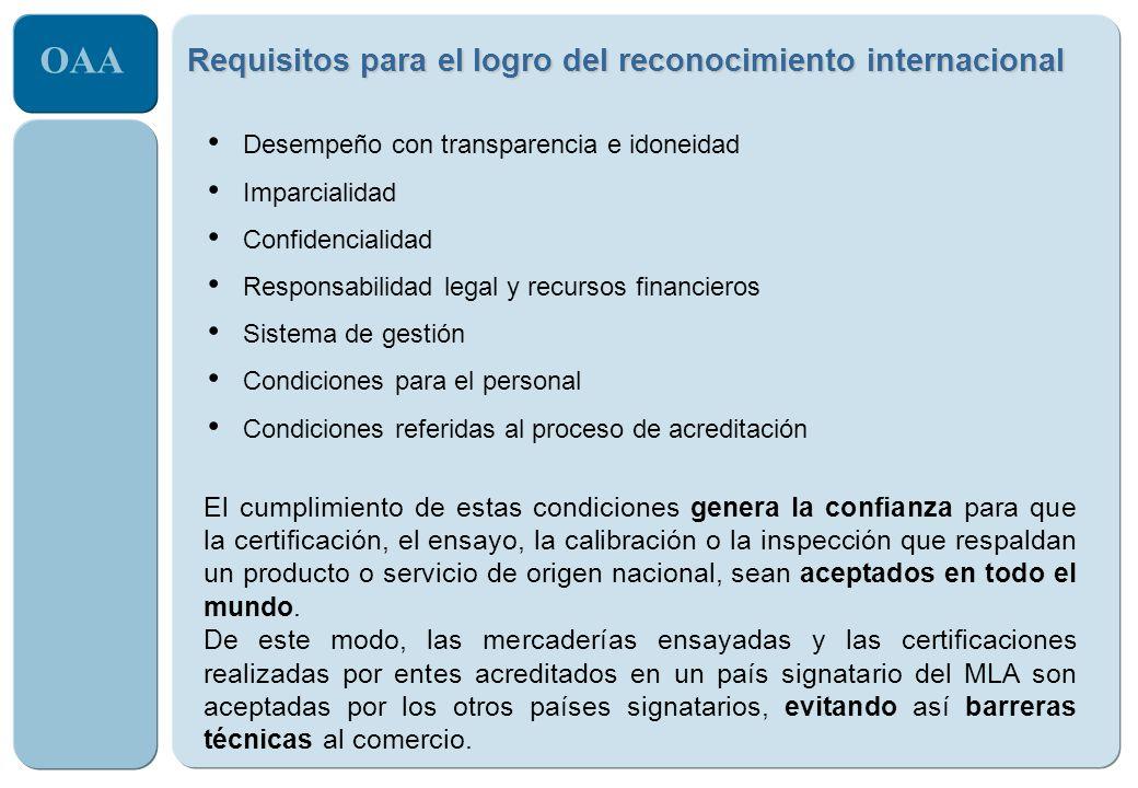 Requisitos para el logro del reconocimiento internacional