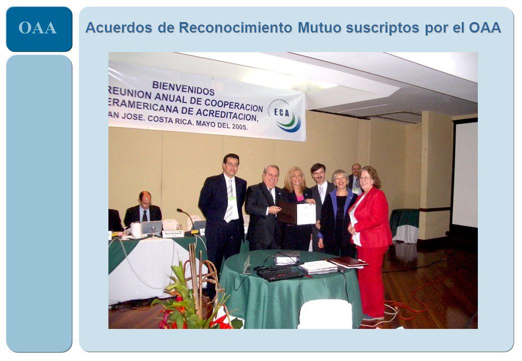 Acuerdos de Reconocimiento Mutuo suscriptos por el OAA