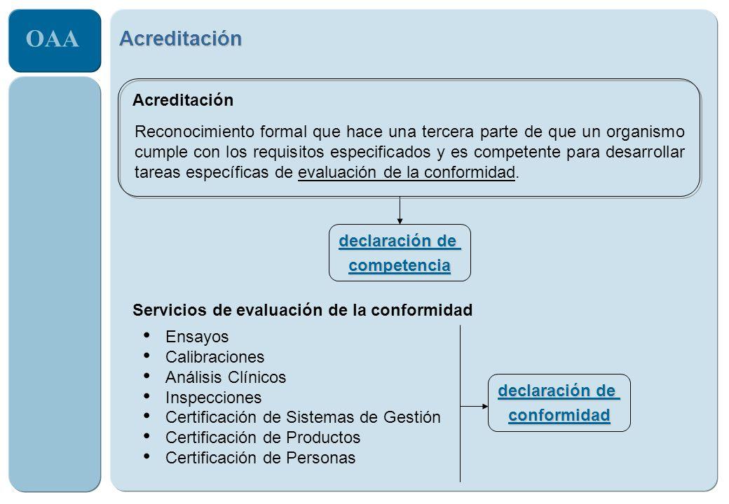 Acreditación Acreditación Servicios de evaluación de la conformidad
