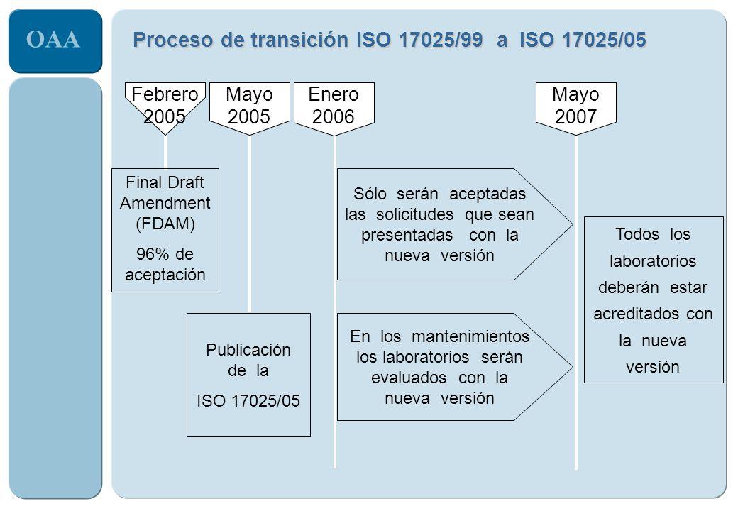 Proceso de transición ISO 17025/99 a ISO 17025/05
