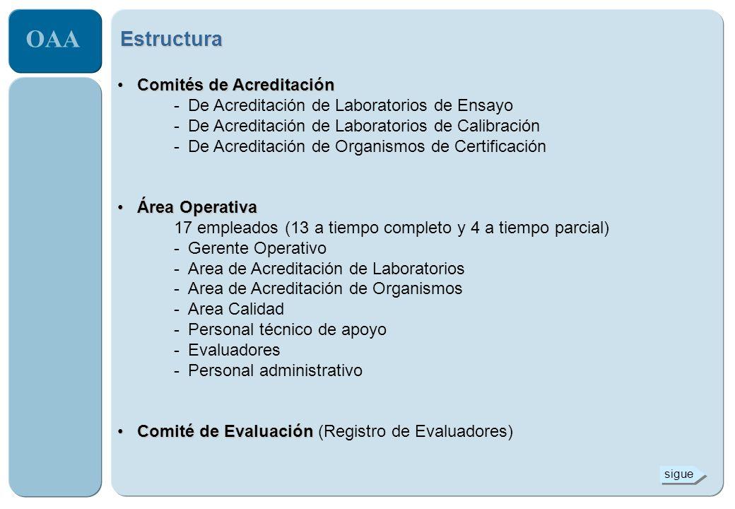 Estructura Comités de Acreditación