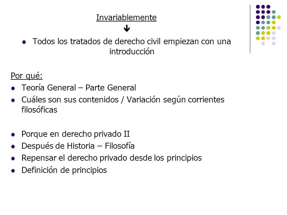 Todos los tratados de derecho civil empiezan con una introducción