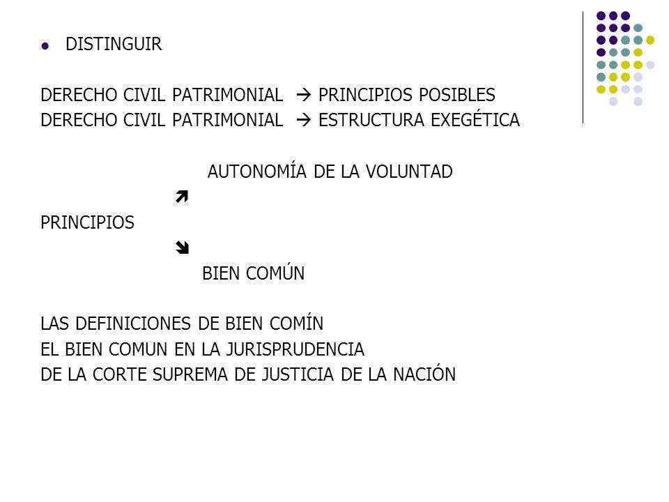 DISTINGUIR DERECHO CIVIL PATRIMONIAL  PRINCIPIOS POSIBLES. DERECHO CIVIL PATRIMONIAL  ESTRUCTURA EXEGÉTICA.