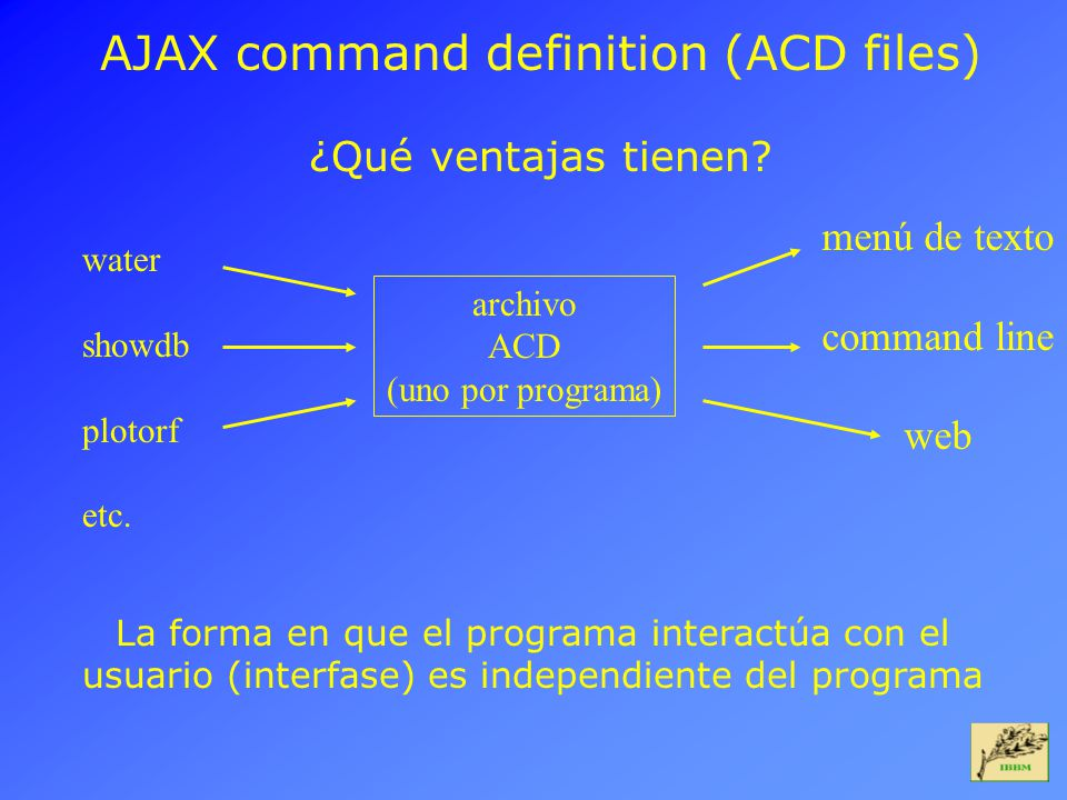 AJAX command definition (ACD files)