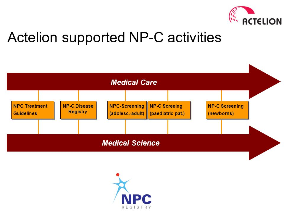 Actelion supported NP-C activities