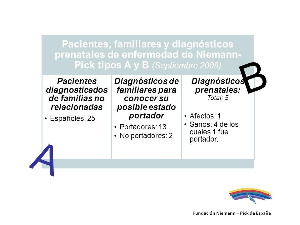 Pacientes, familiares y diagnósticos prenatales de enfermedad de Niemann-Pick tipos A y B (Septiembre 2009)