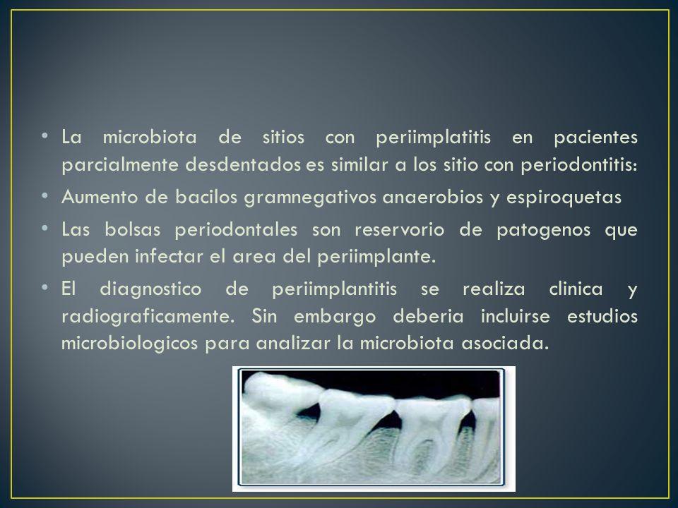 La microbiota de sitios con periimplatitis en pacientes parcialmente desdentados es similar a los sitio con periodontitis: