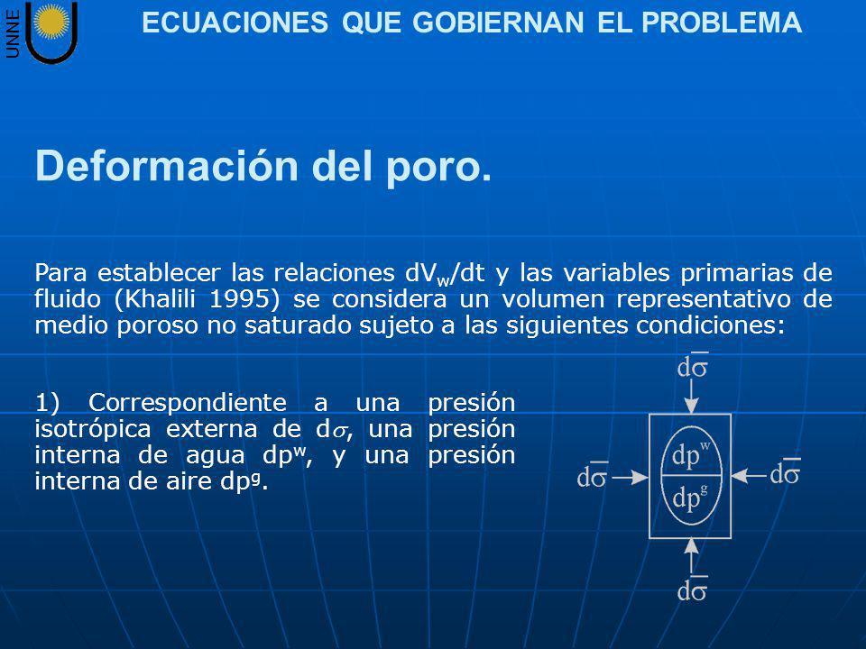 ECUACIONES QUE GOBIERNAN EL PROBLEMA