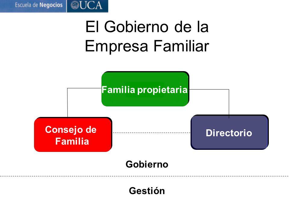 El Gobierno de la Empresa Familiar