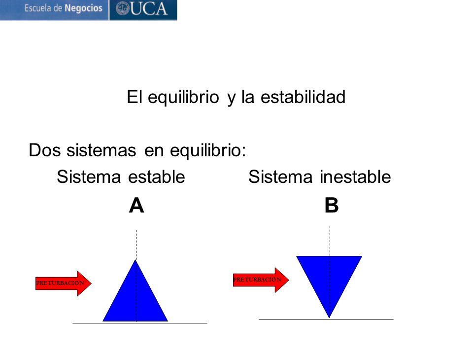 El equilibrio y la estabilidad