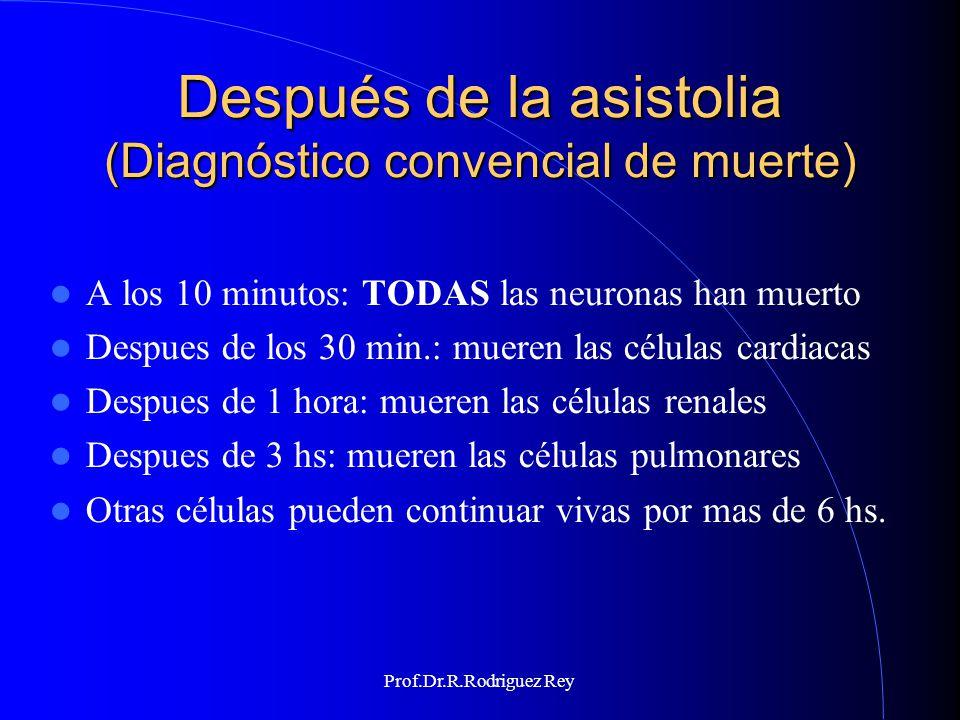 Después de la asistolia (Diagnóstico convencial de muerte)