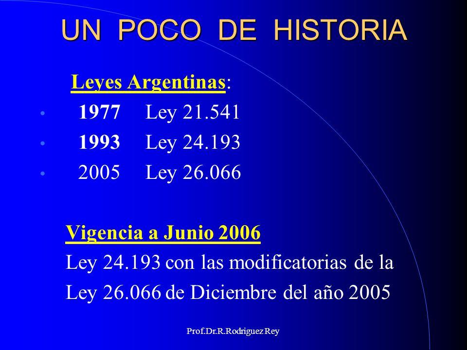 UN POCO DE HISTORIA Leyes Argentinas: 1977 Ley 21.541 1993 Ley 24.193