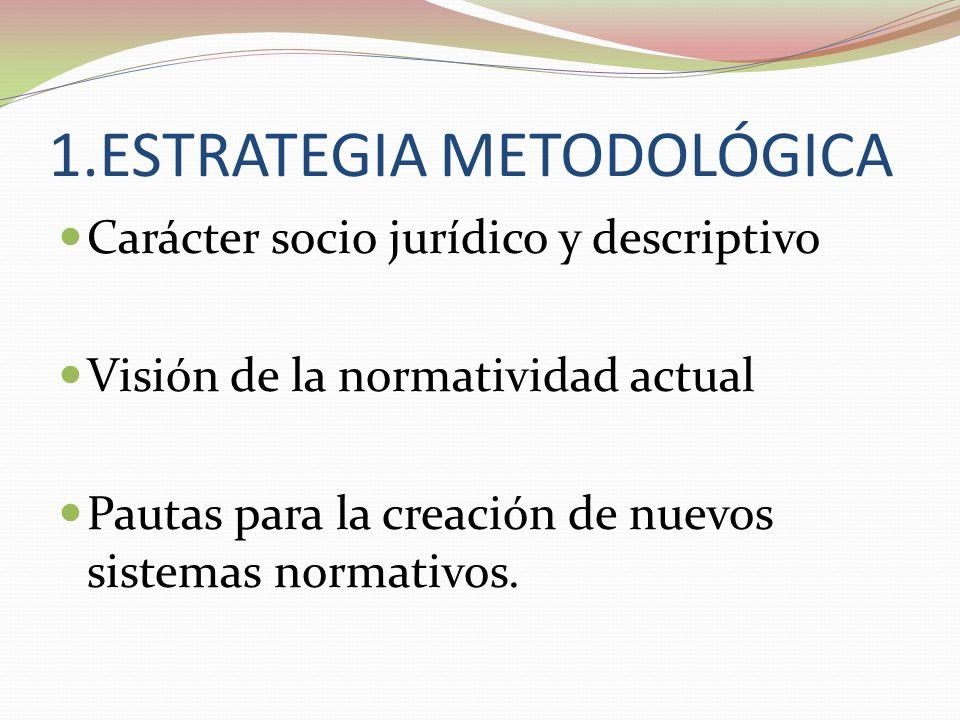 1.ESTRATEGIA METODOLÓGICA