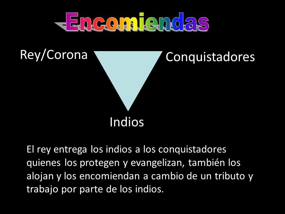 Encomiendas Rey/Corona Conquistadores Indios