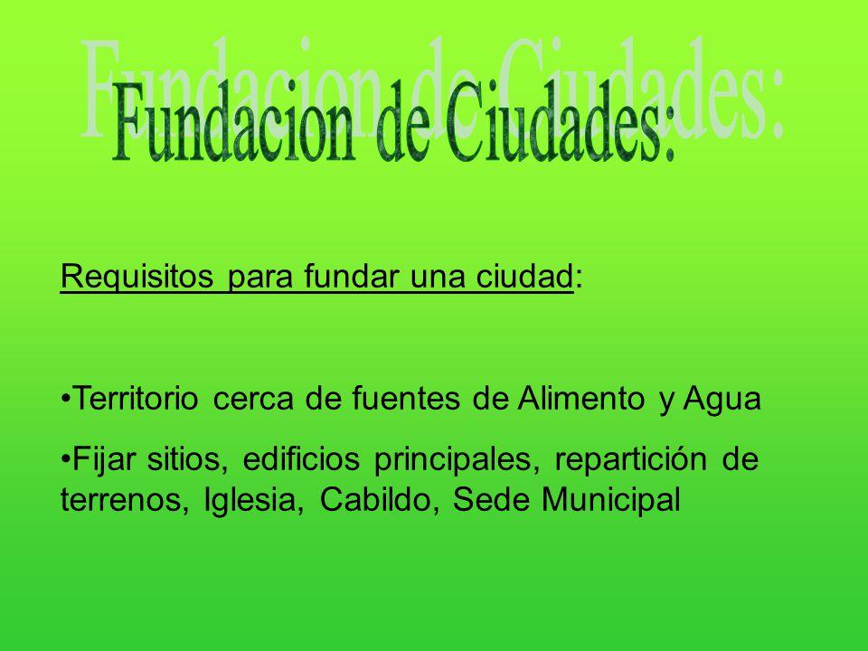 Fundacion de Ciudades: