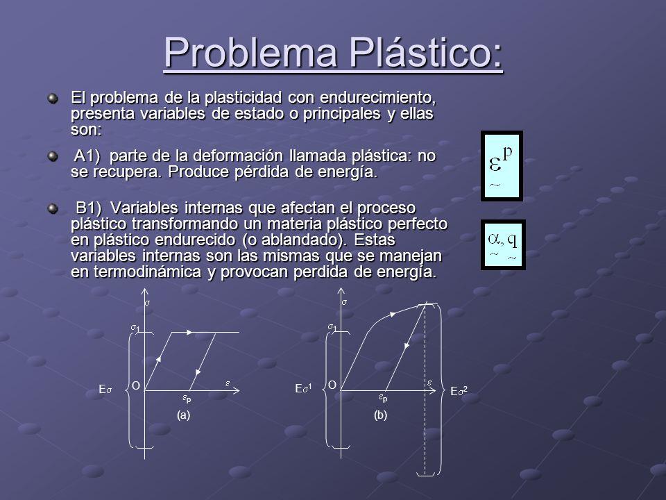 Problema Plástico: El problema de la plasticidad con endurecimiento, presenta variables de estado o principales y ellas son: