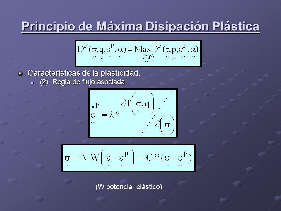 Principio de Máxima Disipación Plástica