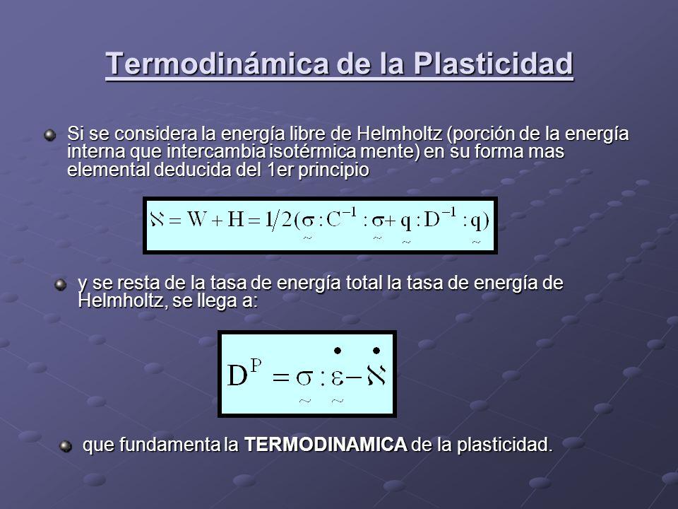 Termodinámica de la Plasticidad