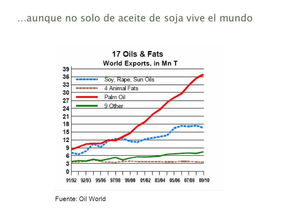 …aunque no solo de aceite de soja vive el mundo