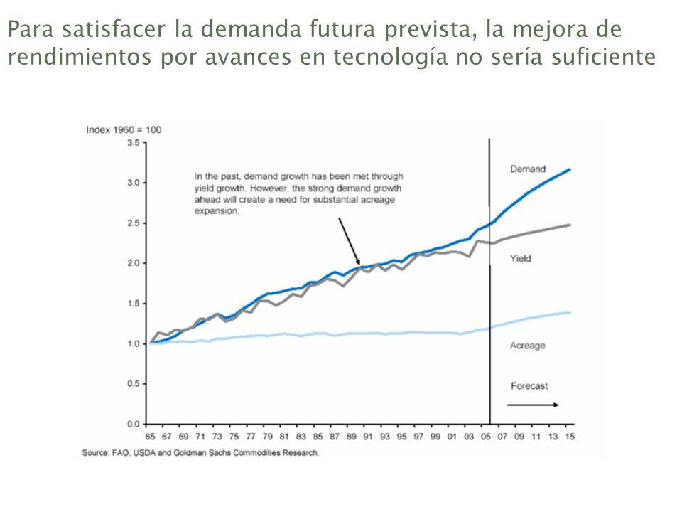 Para satisfacer la demanda futura prevista, la mejora de rendimientos por avances en tecnología no sería suficiente
