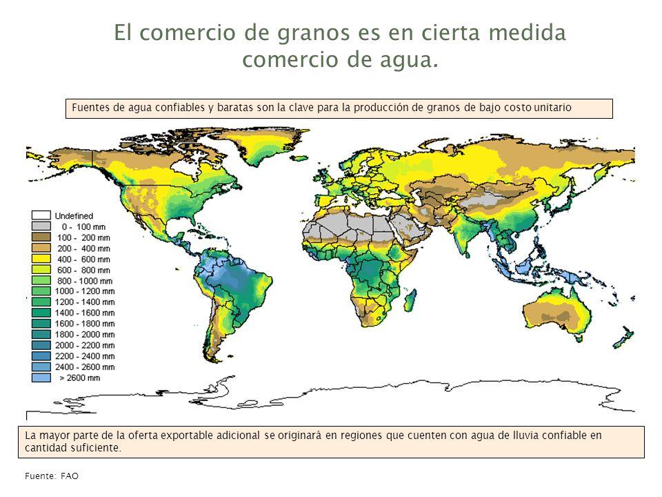 El comercio de granos es en cierta medida comercio de agua.